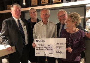 cheque small group